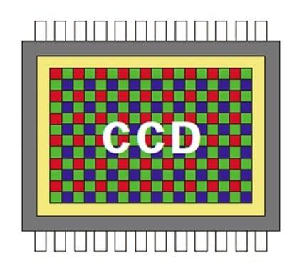 Sensor CCD