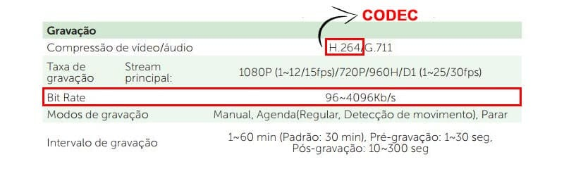 Informação de bitrate no datasheet da Intelbrás
