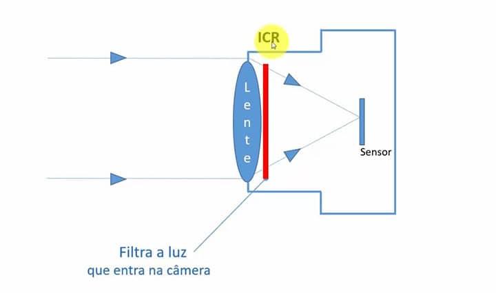 IR Cut Filter