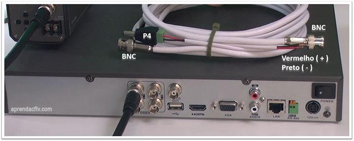 Parte traseira do DVR e cabos