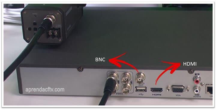 DVR com saida HDMI e BNC