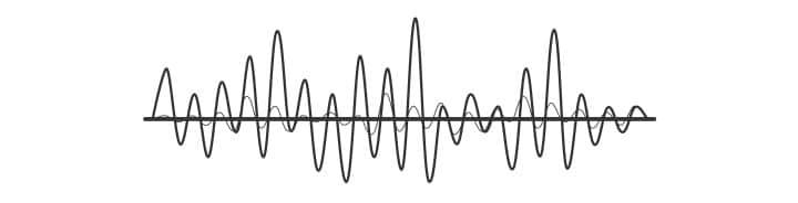 Ondas de áudio