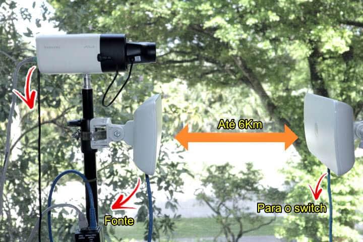 CnVision conectado à câmera IP e ao switch