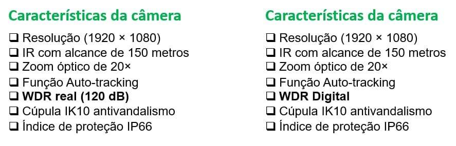 Exemplo de-catálogo de câmera com WDR verdadeiro e digital