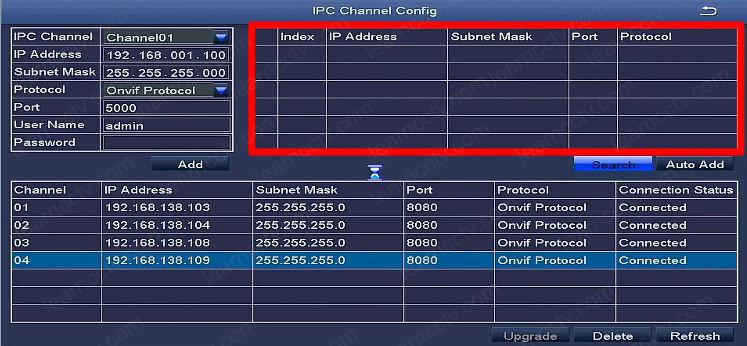 Zosi IPC Channel
